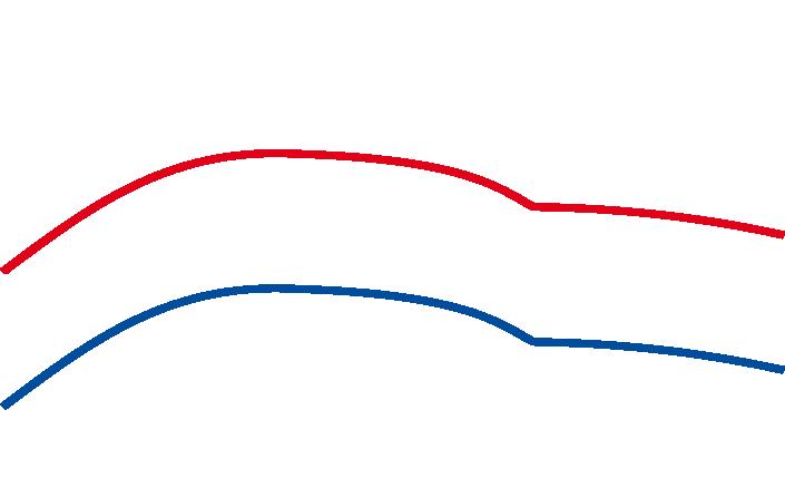 Auto Design Misburg GmbH